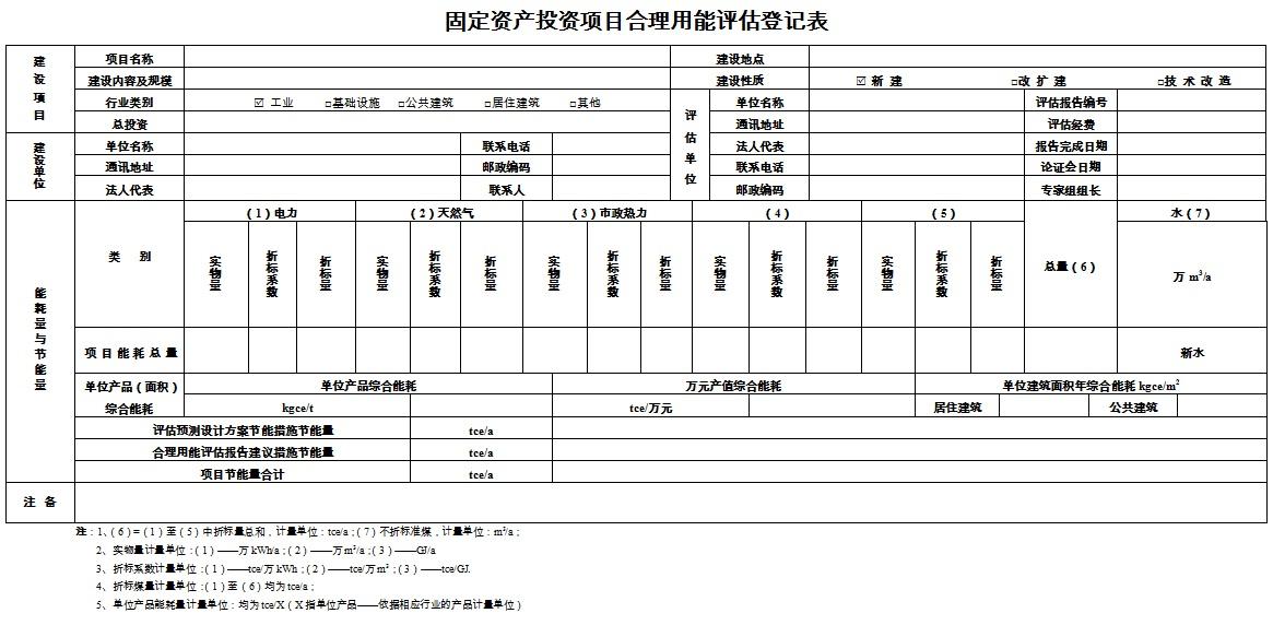 围树石项目合理用能评估登记表
