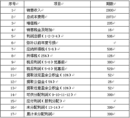 许家印¥2150亿蝉联中国地产首富孙宏斌身家缩水37%-财经