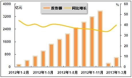 国民经济行业分类_国民经济行业分类2011 国民经济行业分类2011一共多少个行业